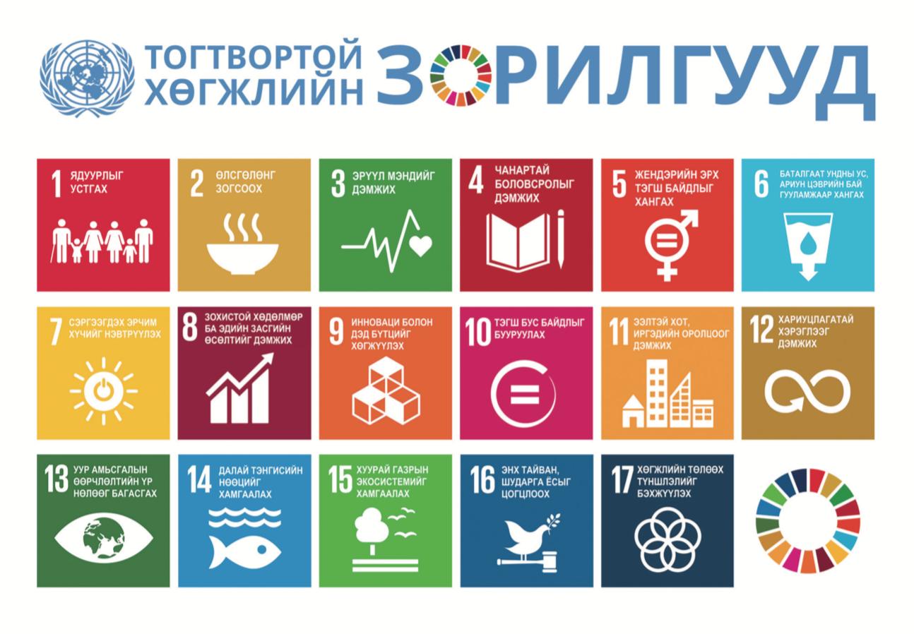 SDGs Action Guide Mongolia